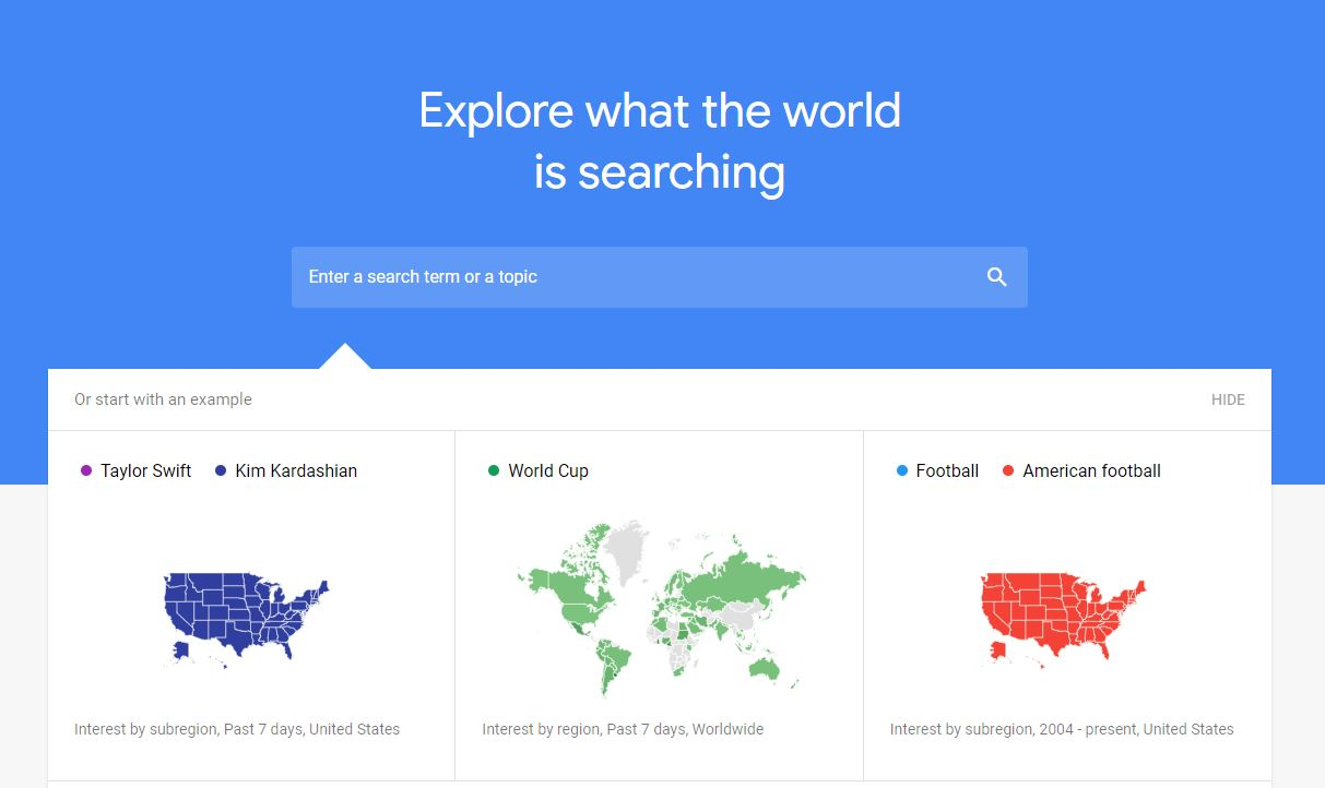 5 Business Uses for Google Trends - Venture Stream